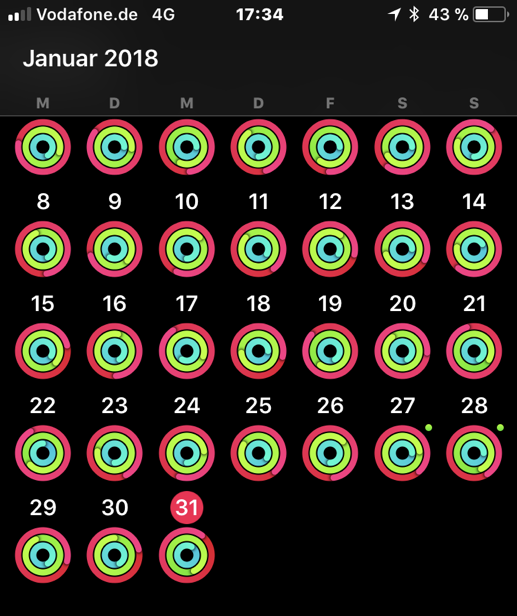 perfect month on Apple watch